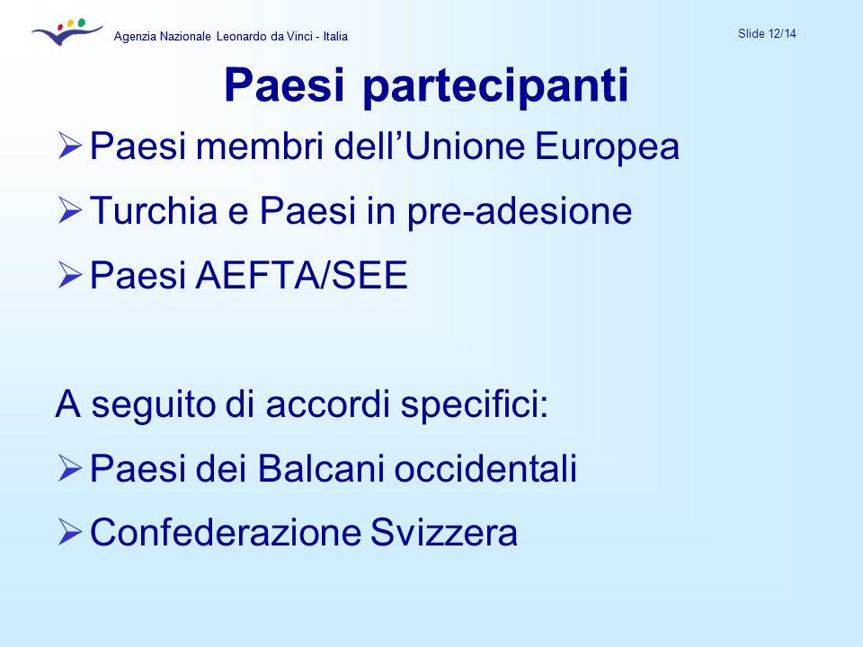Agenzia Nazionale Leonardo da Vinci - Italia Slide 12/14 Agenzia Nazionale Leonardo da Vinci - Italia Paesi partecipanti Paesi membri dellUnione Europ