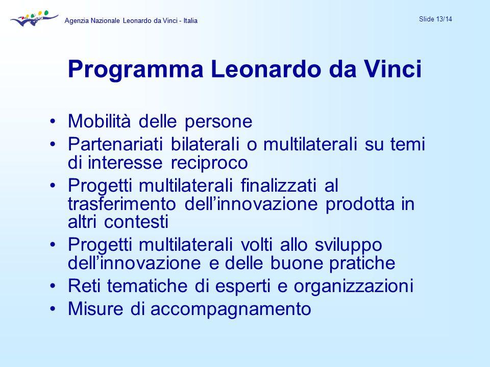 Agenzia Nazionale Leonardo da Vinci - Italia Slide 13/14 Agenzia Nazionale Leonardo da Vinci - Italia Programma Leonardo da Vinci Mobilità delle perso