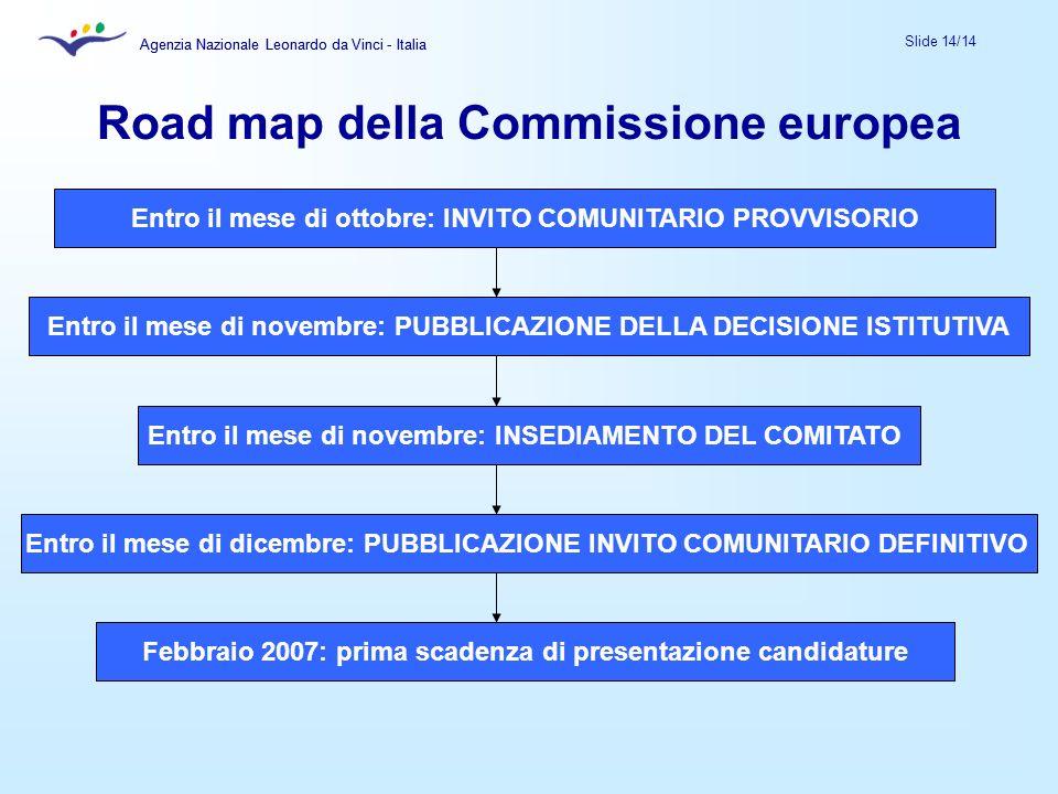 Agenzia Nazionale Leonardo da Vinci - Italia Slide 14/14 Agenzia Nazionale Leonardo da Vinci - Italia Road map della Commissione europea Entro il mese
