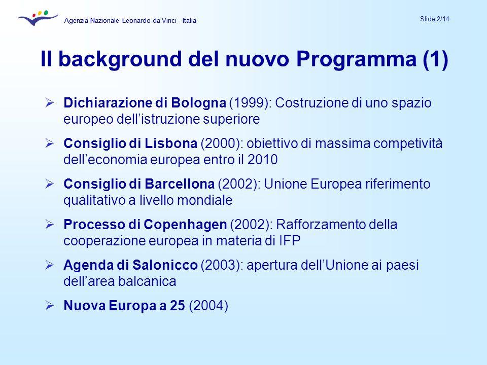 Slide 2/14 Agenzia Nazionale Leonardo da Vinci - Italia Il background del nuovo Programma (1) Dichiarazione di Bologna (1999): Costruzione di uno spazio europeo dellistruzione superiore Consiglio di Lisbona (2000): obiettivo di massima competività delleconomia europea entro il 2010 Consiglio di Barcellona (2002): Unione Europea riferimento qualitativo a livello mondiale Processo di Copenhagen (2002): Rafforzamento della cooperazione europea in materia di IFP Agenda di Salonicco (2003): apertura dellUnione ai paesi dellarea balcanica Nuova Europa a 25 (2004)