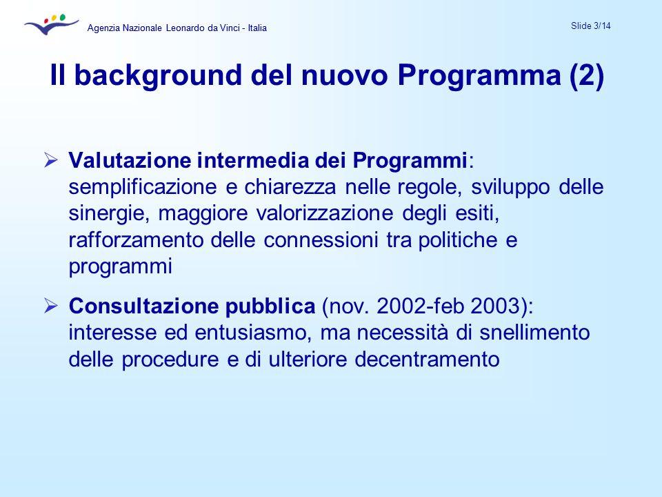 Agenzia Nazionale Leonardo da Vinci - Italia Slide 14/14 Agenzia Nazionale Leonardo da Vinci - Italia Road map della Commissione europea Entro il mese di ottobre: INVITO COMUNITARIO PROVVISORIO Entro il mese di novembre: PUBBLICAZIONE DELLA DECISIONE ISTITUTIVA Entro il mese di novembre: INSEDIAMENTO DEL COMITATO Entro il mese di dicembre: PUBBLICAZIONE INVITO COMUNITARIO DEFINITIVO Febbraio 2007: prima scadenza di presentazione candidature