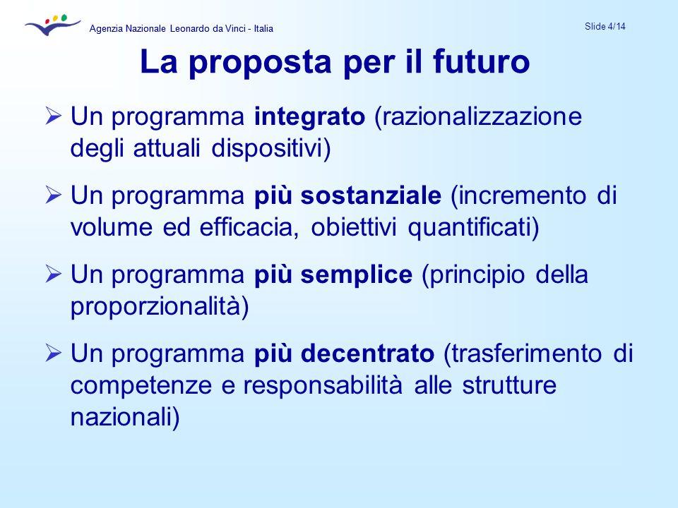 Agenzia Nazionale Leonardo da Vinci - Italia Slide 4/14 Agenzia Nazionale Leonardo da Vinci - Italia La proposta per il futuro Un programma integrato