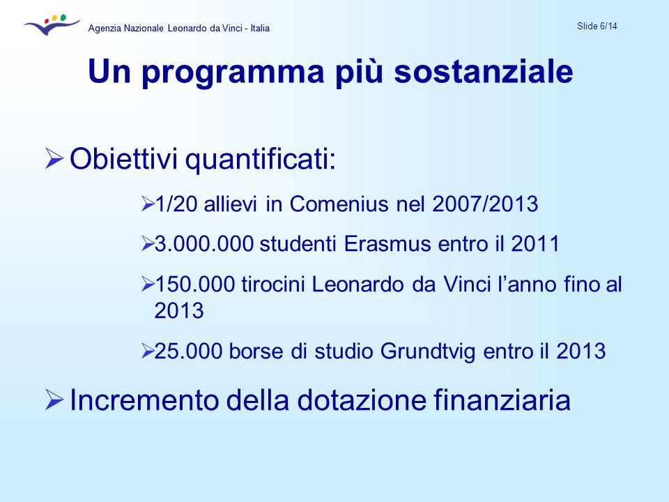 Agenzia Nazionale Leonardo da Vinci - Italia Slide 6/14 Agenzia Nazionale Leonardo da Vinci - Italia Un programma più sostanziale Obiettivi quantifica