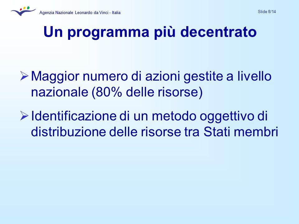 Agenzia Nazionale Leonardo da Vinci - Italia Slide 9/14 Agenzia Nazionale Leonardo da Vinci - Italia Contribuire, attraverso il LLL, allo sviluppo della Comunità come società avanzata basata sulla conoscenza in grado di assicurare: sviluppo economico sostenibile, maggiore e migliore occupazione,più forte coesione sociale, tutela dellambiente.