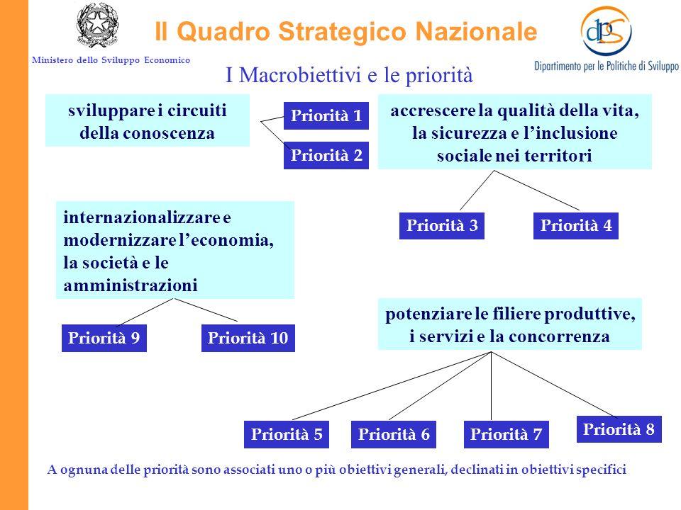 Ministero dello Sviluppo Economico Il Quadro Strategico Nazionale Lezioni generali di discontinuità Criteri di selezione robusti Politica ordinaria e