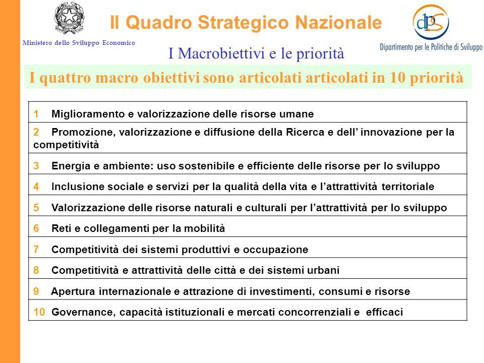 Ministero dello Sviluppo Economico Il Quadro Strategico Nazionale I Macrobiettivi e le priorità A ognuna delle priorità sono associati uno o più obiet
