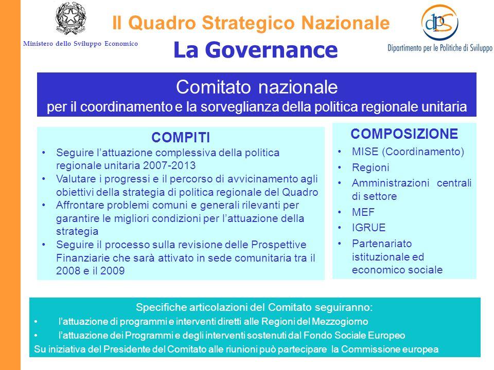 Ministero dello Sviluppo Economico Il Quadro Strategico Nazionale I Macrobiettivi e le priorità I quattro macro obiettivi sono articolati articolati i