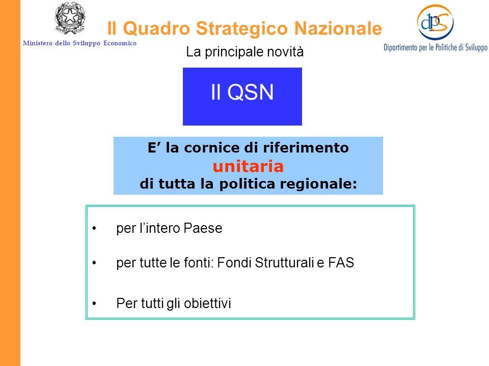 Ministero dello Sviluppo Economico Il Quadro Strategico Nazionale I Macrobiettivi e le priorità I quattro macro obiettivi sono articolati articolati in 10 priorità 1.