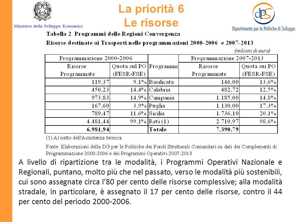 Ministero dello Sviluppo Economico Lammontare di risorse dedicate dai programmi cofinanziati dellObiettivo Convergenza 2007 – 2013 agli interventi per