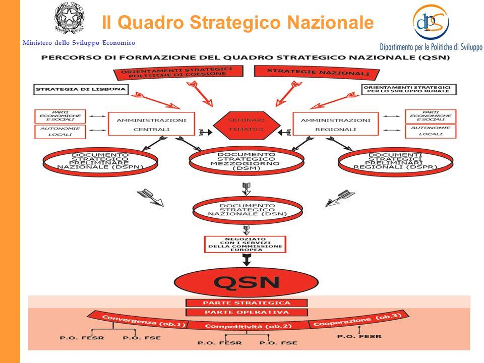 Ministero dello Sviluppo Economico Unificazione della programmazione della politica comunitaria con quella della politica regionale nazionale B) defin