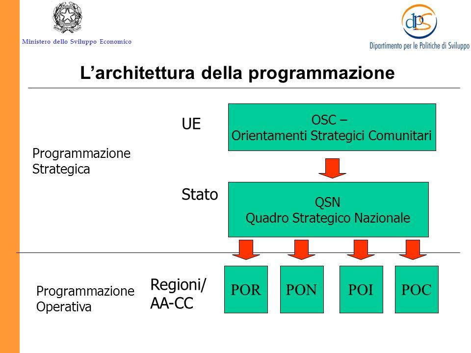 Ministero dello Sviluppo Economico evoluzione del quadro programmatico ed attuativo: adozione del PGTL, predisposizione dello SOM, adeguamento degli strumenti di programmazione regionali al PGTL ed allo SOM, sottoscrizione di nuovi APQ.