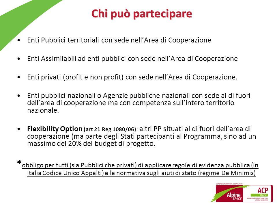 Chi può partecipare Enti Pubblici territoriali con sede nellArea di Cooperazione Enti Assimilabili ad enti pubblici con sede nellArea di Cooperazione