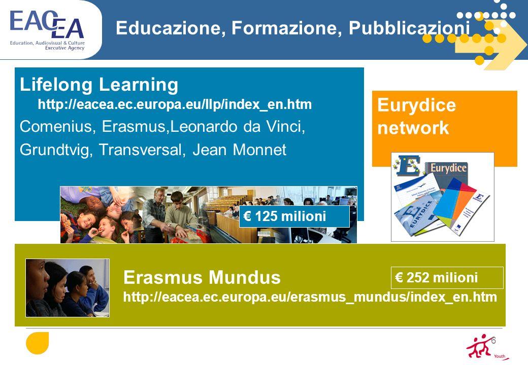 7 External cooperation window (higher education) US/Canada http://eacea.ec.europa.eu/extcoop/index_en.htm Tempus 9 milioni Educazione e Formazione fuori dellUE 59 milioni