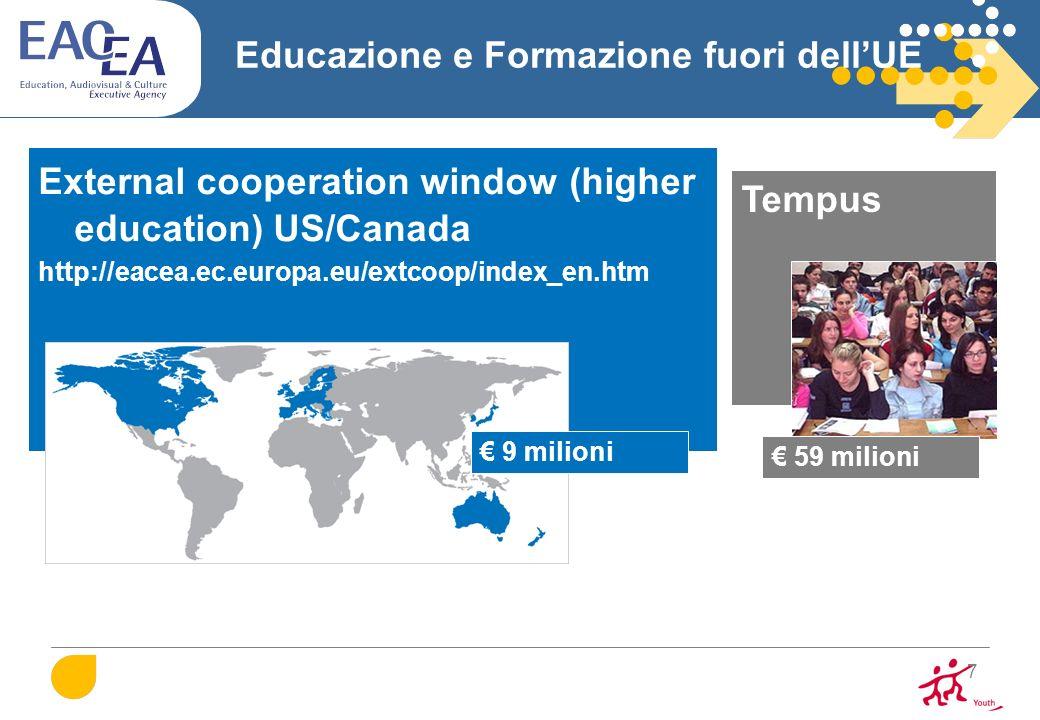 8 Cultura, cittadini, giovani, cinema Cultura http://eacea.ec.europa.eu/culture/index_en.htm Gioventù in azione Europa per i cittadini http://eacea.ec.europa.eu/youth/index_en.htm Media 24 milioni 106 milioni 21 milioni 44 milioni http://eacea.ec.europa.eu/media/index_en.htm http://eacea.ec.europa.eu/youth/index_en.htm