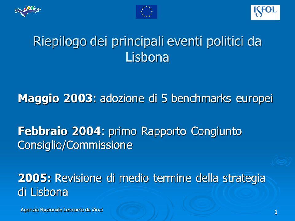 Agenzia Nazionale Leonardo da Vinci 1 Riepilogo dei principali eventi politici da Lisbona Maggio 2003: adozione di 5 benchmarks europei Febbraio 2004: primo Rapporto Congiunto Consiglio/Commissione 2005: Revisione di medio termine della strategia di Lisbona