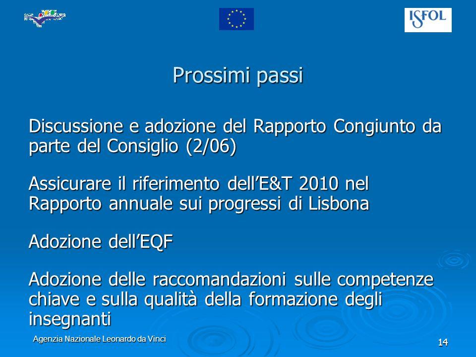 Agenzia Nazionale Leonardo da Vinci 14 Prossimi passi Discussione e adozione del Rapporto Congiunto da parte del Consiglio (2/06) Assicurare il riferimento dellE&T 2010 nel Rapporto annuale sui progressi di Lisbona Adozione dellEQF Adozione delle raccomandazioni sulle competenze chiave e sulla qualità della formazione degli insegnanti