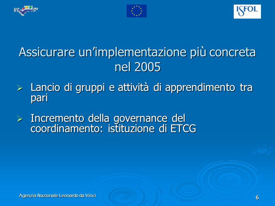 Agenzia Nazionale Leonardo da Vinci 6 Assicurare unimplementazione più concreta nel 2005 Lancio di gruppi e attività di apprendimento tra pari Lancio di gruppi e attività di apprendimento tra pari Incremento della governance del coordinamento: istituzione di ETCG Incremento della governance del coordinamento: istituzione di ETCG