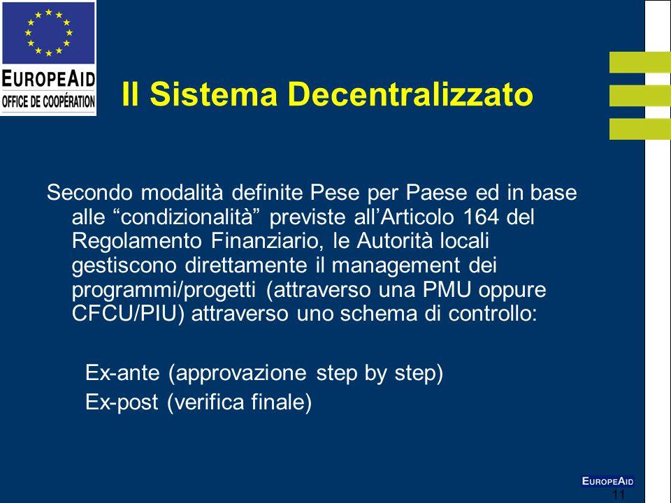 11 Secondo modalità definite Pese per Paese ed in base alle condizionalità previste allArticolo 164 del Regolamento Finanziario, le Autorità locali ge