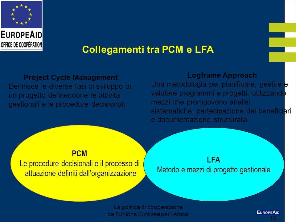 16 La politica di cooperazione dell'Unione Europea per l'Africa Collegamenti tra PCM e LFA Project Cycle Management Definisce le diverse fasi di svilu