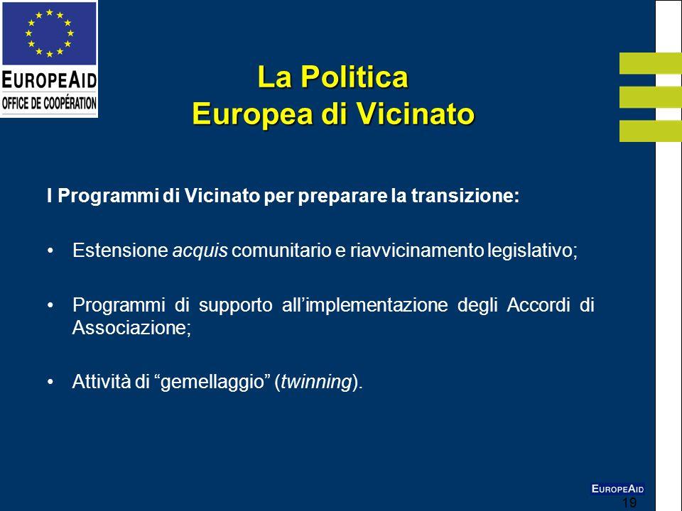 19 I Programmi di Vicinato per preparare la transizione: Estensione acquis comunitario e riavvicinamento legislativo; Programmi di supporto allimpleme