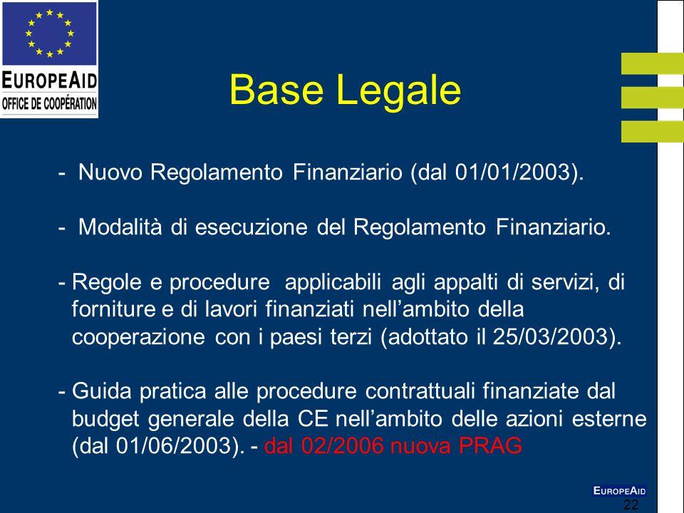 22 Base Legale - Nuovo Regolamento Finanziario (dal 01/01/2003). - Modalità di esecuzione del Regolamento Finanziario. -Regole e procedure applicabili