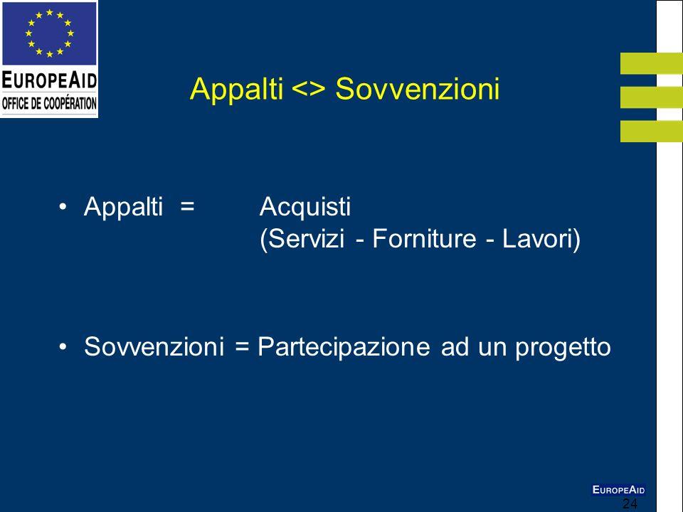 24 Appalti <> Sovvenzioni Appalti = Acquisti (Servizi - Forniture - Lavori) Sovvenzioni = Partecipazione ad un progetto