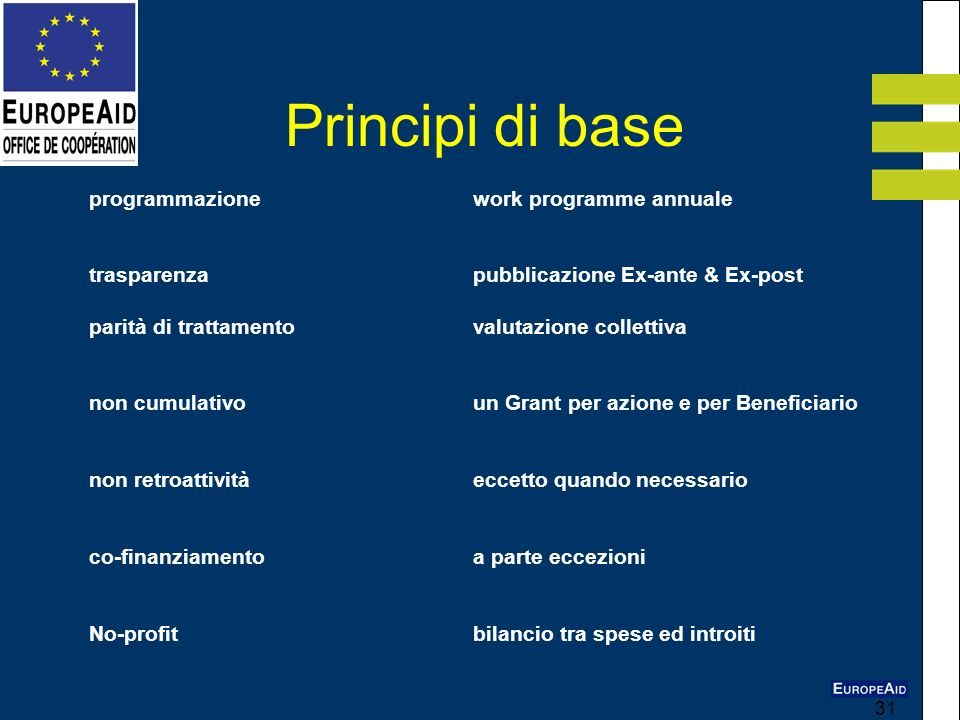 31 Principi di base programmazionework programme annuale trasparenzapubblicazione Ex-ante & Ex-post parità di trattamento valutazione collettiva non c