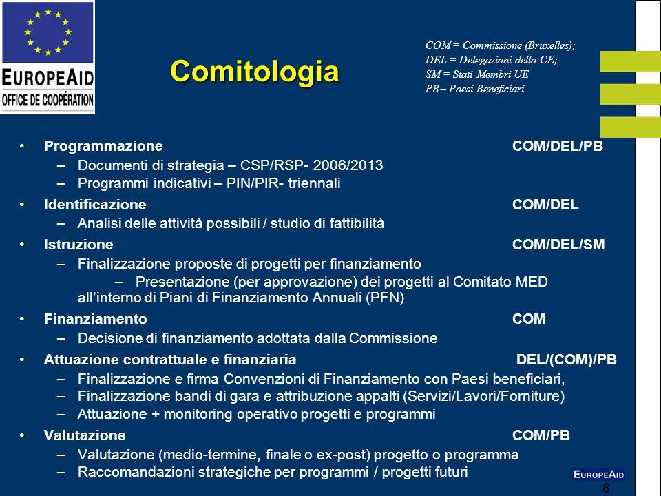 8 Comitologia Programmazione COM/DEL/PB –Documenti di strategia – CSP/RSP- 2006/2013 –Programmi indicativi – PIN/PIR- triennali IdentificazioneCOM/DEL