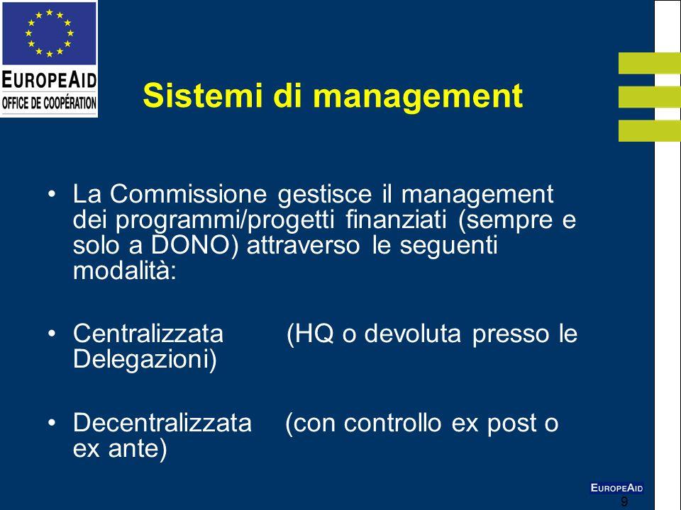 9 La Commissione gestisce il management dei programmi/progetti finanziati (sempre e solo a DONO) attraverso le seguenti modalità: Centralizzata (HQ o