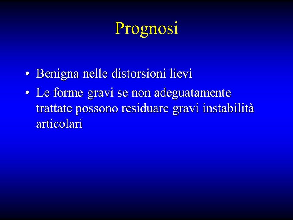 Prognosi Benigna nelle distorsioni lieviBenigna nelle distorsioni lievi Le forme gravi se non adeguatamente trattate possono residuare gravi instabilità articolariLe forme gravi se non adeguatamente trattate possono residuare gravi instabilità articolari