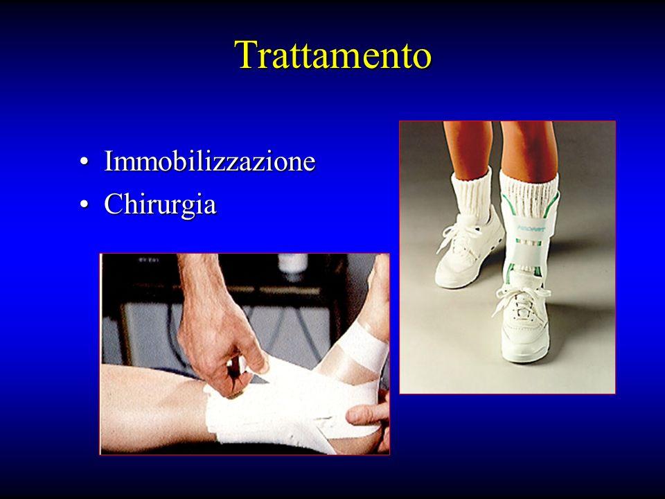 Trattamento ImmobilizzazioneImmobilizzazione ChirurgiaChirurgia