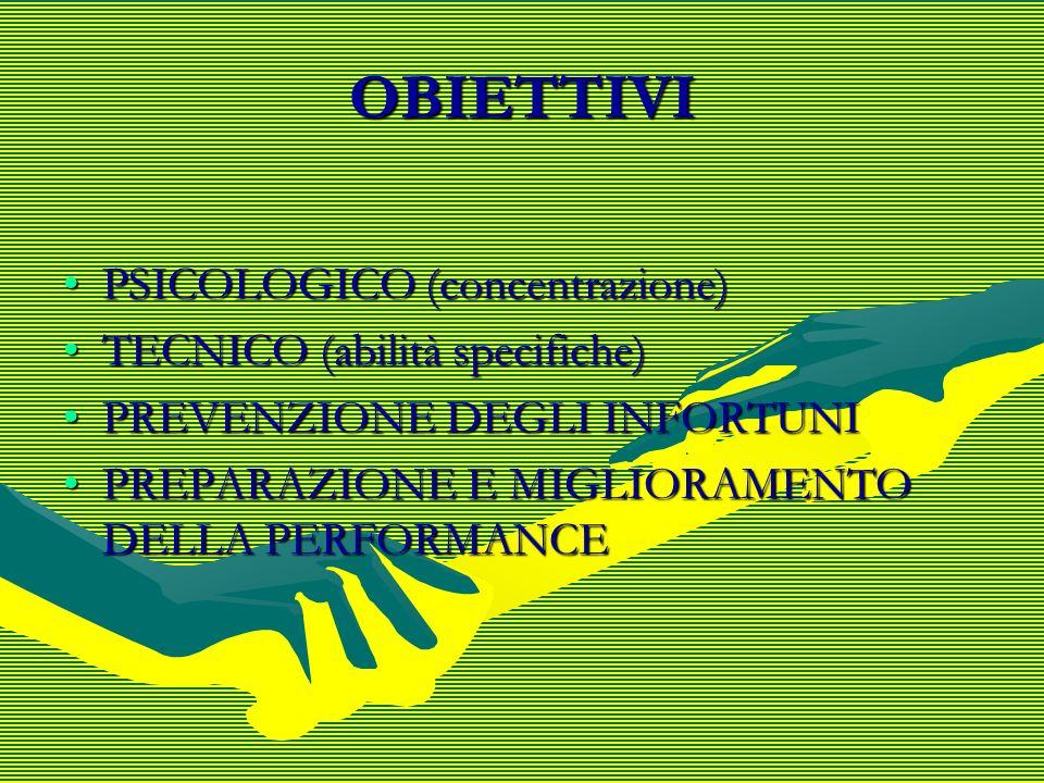 OBIETTIVI PSICOLOGICO (concentrazione)PSICOLOGICO (concentrazione) TECNICO (abilità specifiche)TECNICO (abilità specifiche) PREVENZIONE DEGLI INFORTUN
