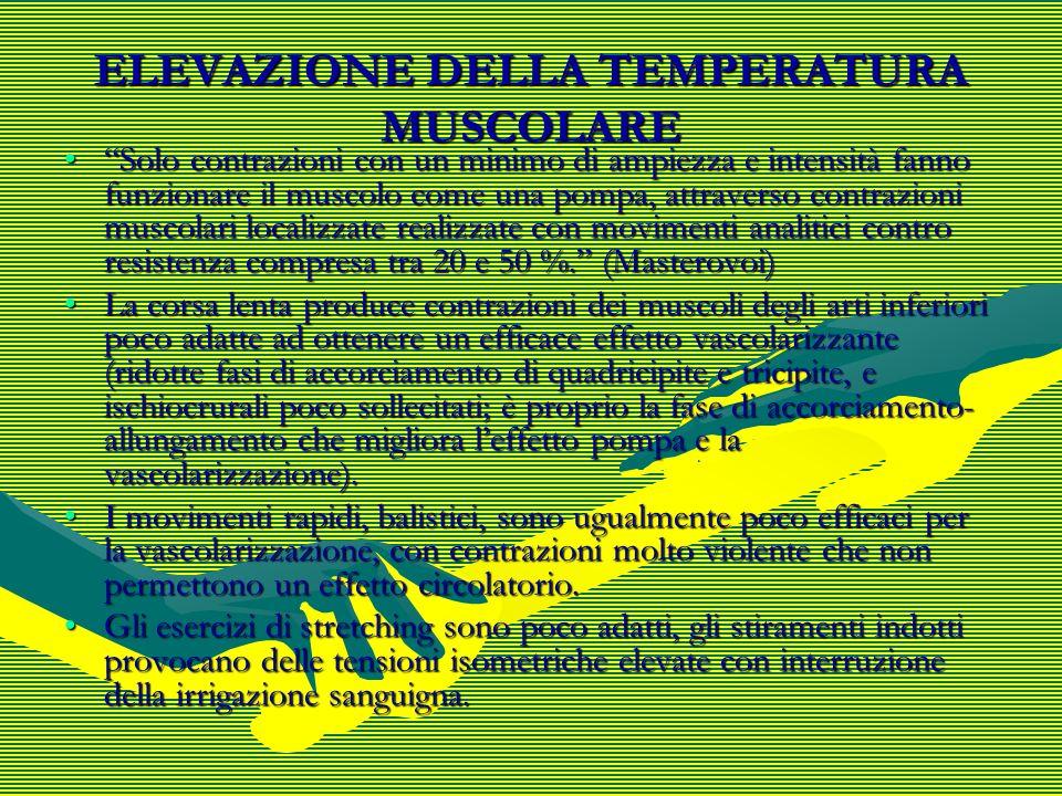 ELEVAZIONE DELLA TEMPERATURA MUSCOLARE Solo contrazioni con un minimo di ampiezza e intensità fanno funzionare il muscolo come una pompa, attraverso c