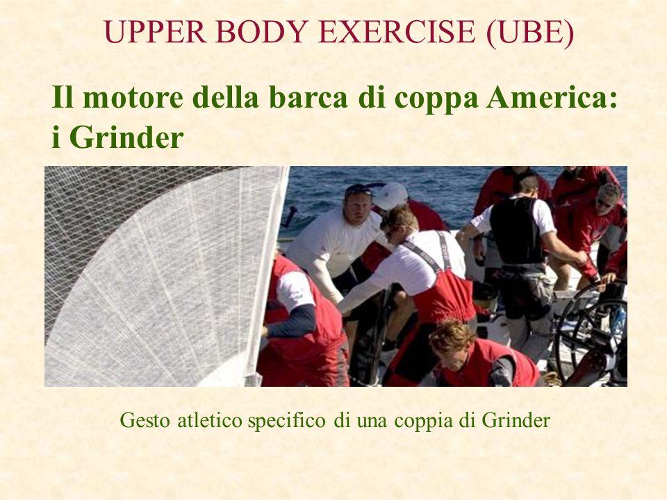 UPPER BODY EXERCISE (UBE) Il motore della barca di coppa America: i Grinder Gesto atletico specifico di una coppia di Grinder