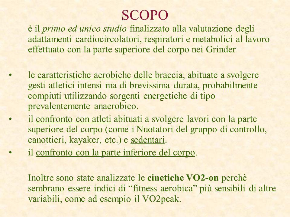 SCOPO è il primo ed unico studio finalizzato alla valutazione degli adattamenti cardiocircolatori, respiratori e metabolici al lavoro effettuato con l