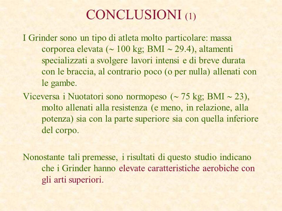 CONCLUSIONI (1) I Grinder sono un tipo di atleta molto particolare: massa corporea elevata ( 100 kg; BMI 29.4), altamenti specializzati a svolgere lav