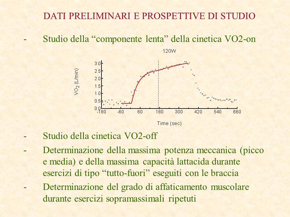 DATI PRELIMINARI E PROSPETTIVE DI STUDIO -Studio della componente lenta della cinetica VO2-on -Studio della cinetica VO2-off -Determinazione della mas