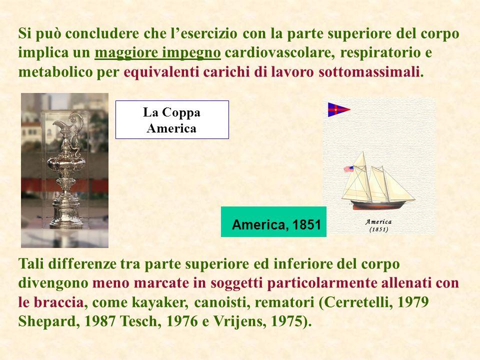 Principio di Fick VO 2 = GC * C (a-v)O 2
