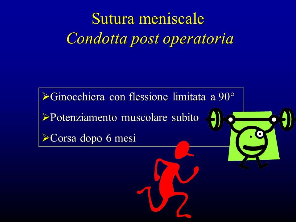 Sutura meniscale Condotta post operatoria Ginocchiera con flessione limitata a 90° Ginocchiera con flessione limitata a 90° Potenziamento muscolare su
