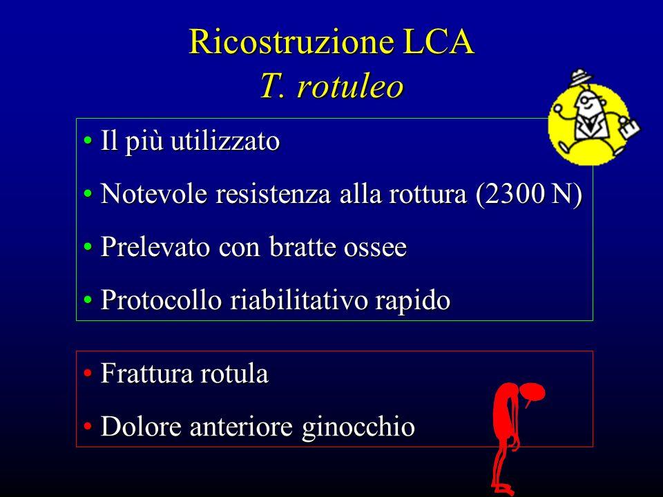 Ricostruzione LCA T. rotuleo Il più utilizzato Il più utilizzato Notevole resistenza alla rottura (2300 N) Notevole resistenza alla rottura (2300 N) P