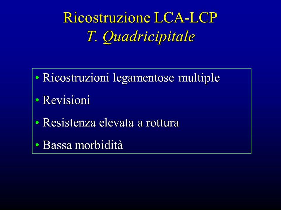 Ricostruzione LCA-LCP T. Quadricipitale Ricostruzioni legamentose multiple Ricostruzioni legamentose multiple Revisioni Revisioni Resistenza elevata a