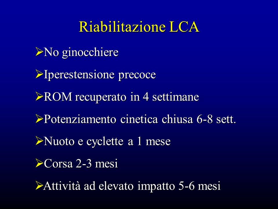 Riabilitazione LCA No ginocchiere No ginocchiere Iperestensione precoce Iperestensione precoce ROM recuperato in 4 settimane ROM recuperato in 4 setti