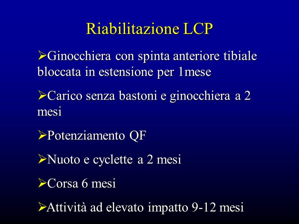 Riabilitazione LCP Ginocchiera con spinta anteriore tibiale bloccata in estensione per 1mese Ginocchiera con spinta anteriore tibiale bloccata in este