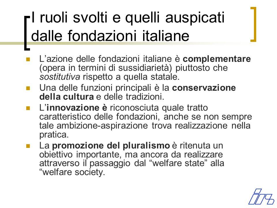 I ruoli svolti e quelli auspicati dalle fondazioni italiane Lazione delle fondazioni italiane è complementare (opera in termini di sussidiarietà) piuttosto che sostitutiva rispetto a quella statale.