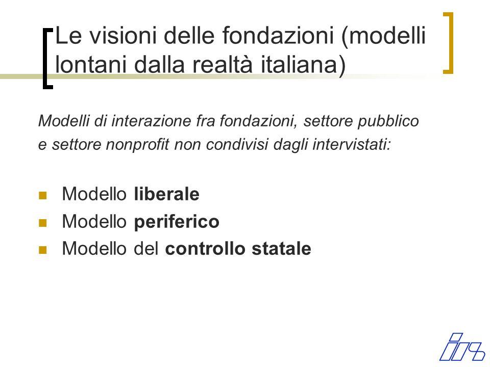 Le visioni delle fondazioni (modelli lontani dalla realtà italiana) Modelli di interazione fra fondazioni, settore pubblico e settore nonprofit non condivisi dagli intervistati: Modello liberale Modello periferico Modello del controllo statale