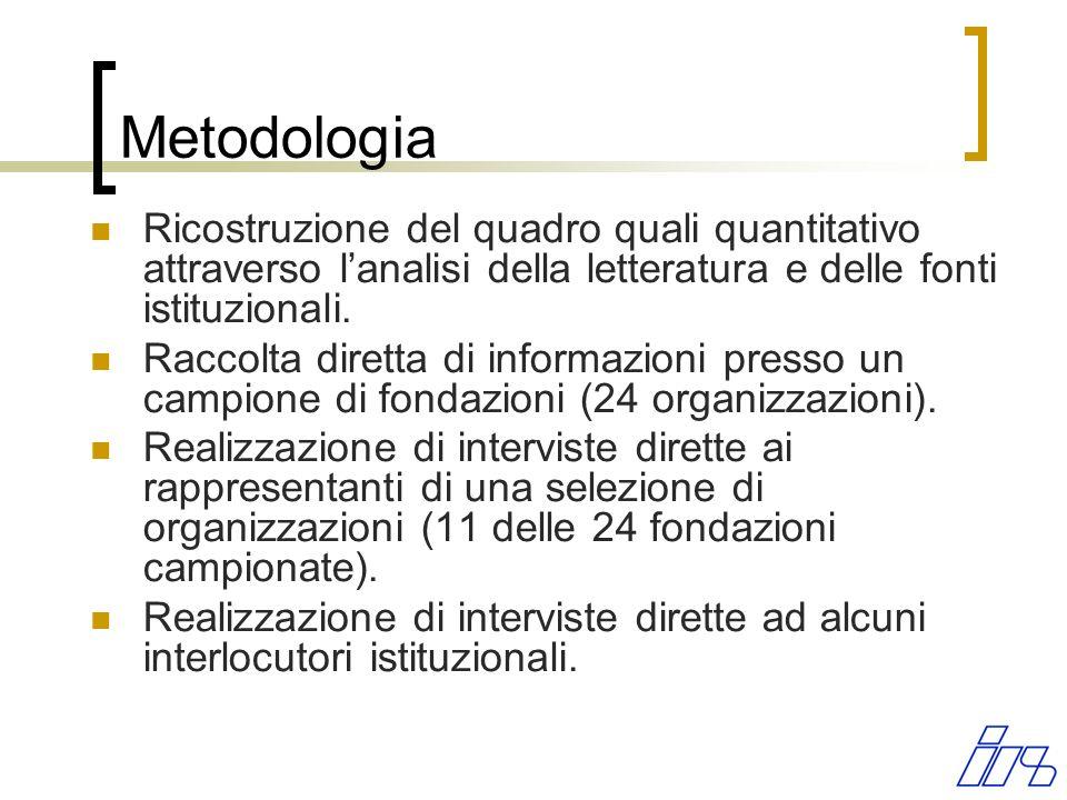 Metodologia Ricostruzione del quadro quali quantitativo attraverso lanalisi della letteratura e delle fonti istituzionali. Raccolta diretta di informa
