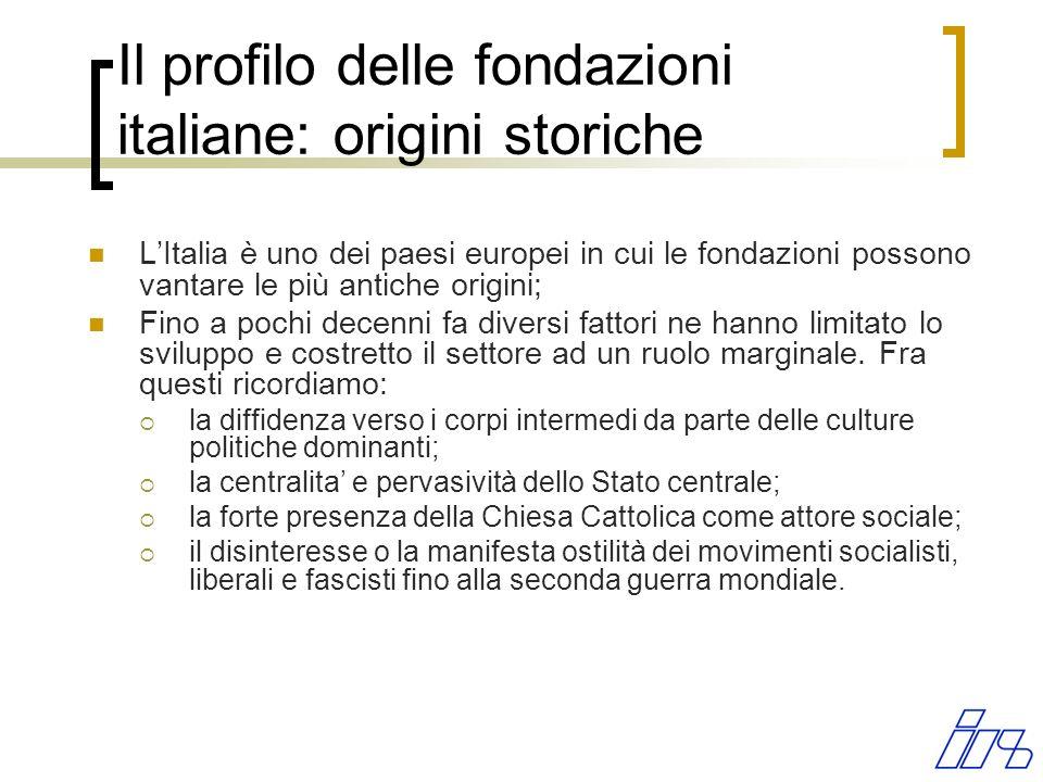 Il profilo delle fondazioni italiane: origini storiche LItalia è uno dei paesi europei in cui le fondazioni possono vantare le più antiche origini; Fino a pochi decenni fa diversi fattori ne hanno limitato lo sviluppo e costretto il settore ad un ruolo marginale.