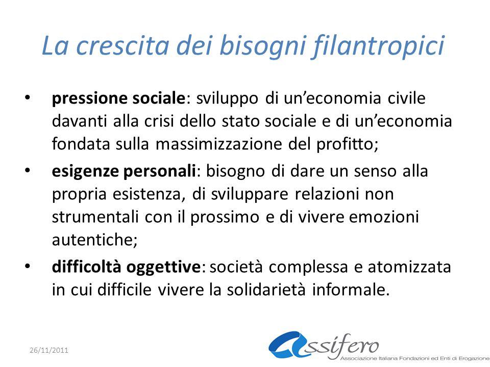 La crescita dei bisogni filantropici pressione sociale: sviluppo di uneconomia civile davanti alla crisi dello stato sociale e di uneconomia fondata s