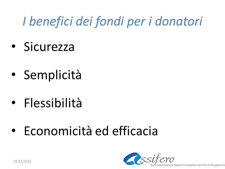 I benefici dei fondi per i donatori Sicurezza Semplicità Flessibilità Economicità ed efficacia 26/11/2011