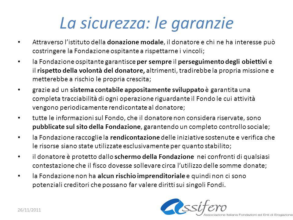 La sicurezza: le garanzie Attraverso listituto della donazione modale, il donatore e chi ne ha interesse può costringere la Fondazione ospitante a ris